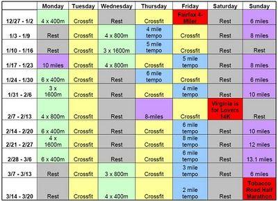 half marathon training plan includes crossfit melissa