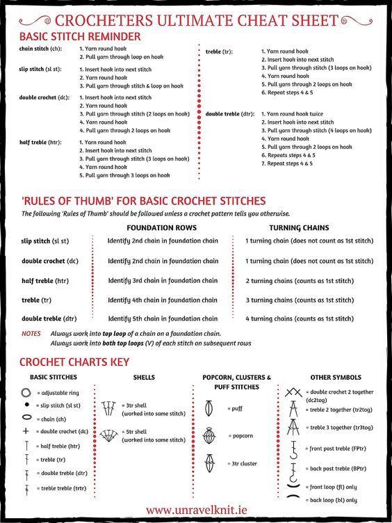 Ultimate Crochet Cheat Sheet | blankets | Pinterest | Ideas para ...