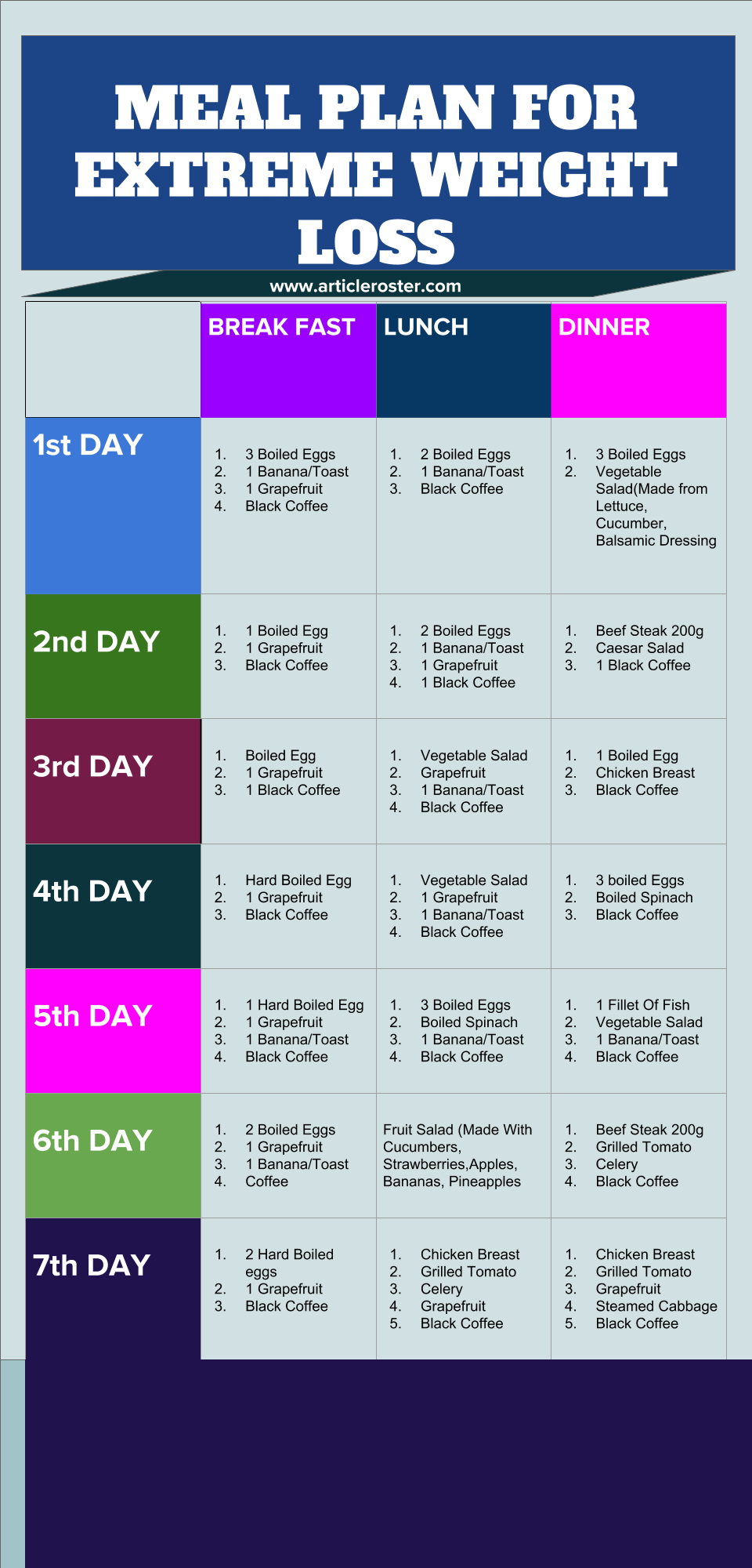 Photo of Diet Meal Plan To Lose Weight – Article Roster