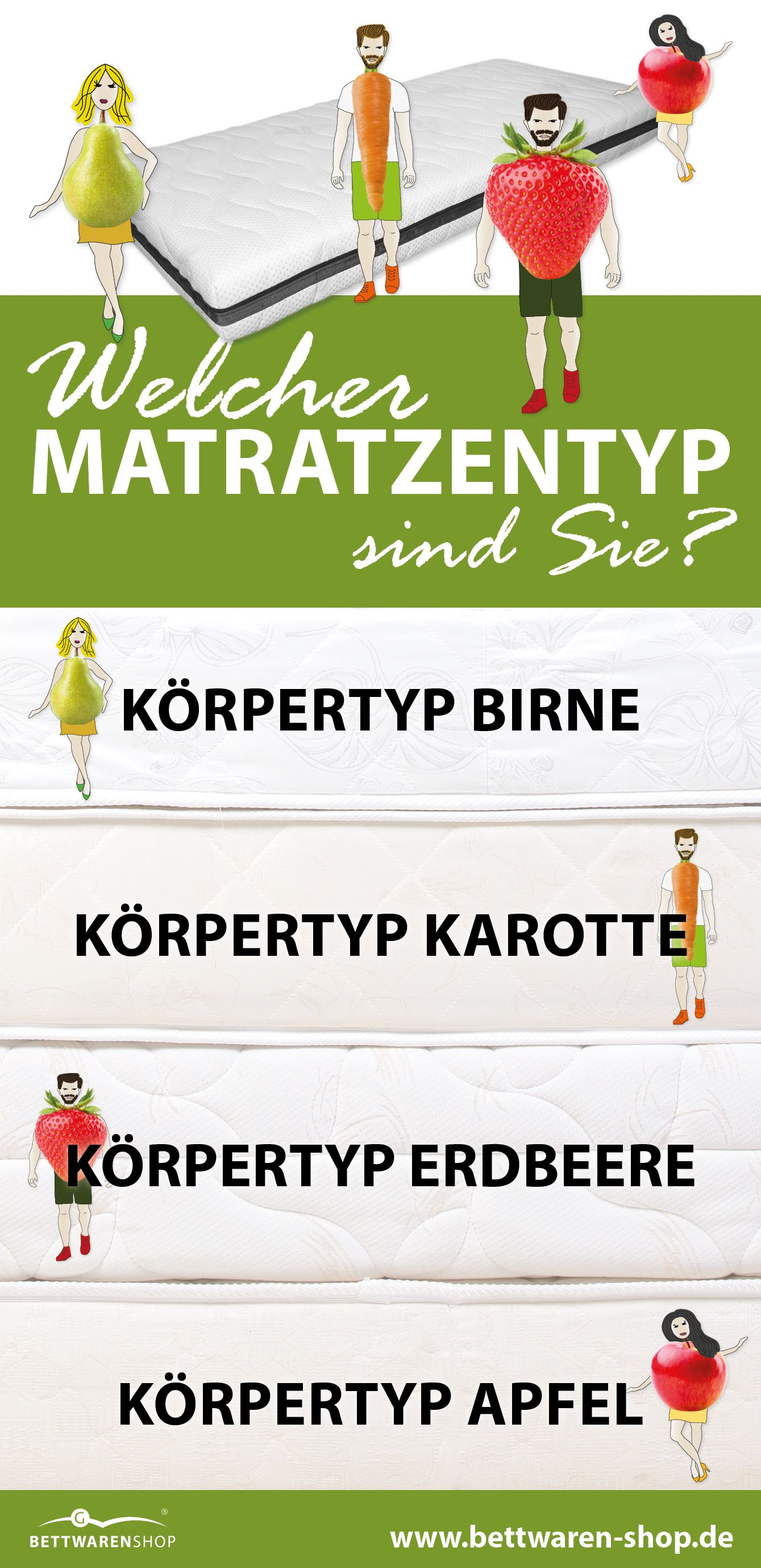 Pin Von Tanja Hubner Auf Matratze Matratze Beste Matratze Bett