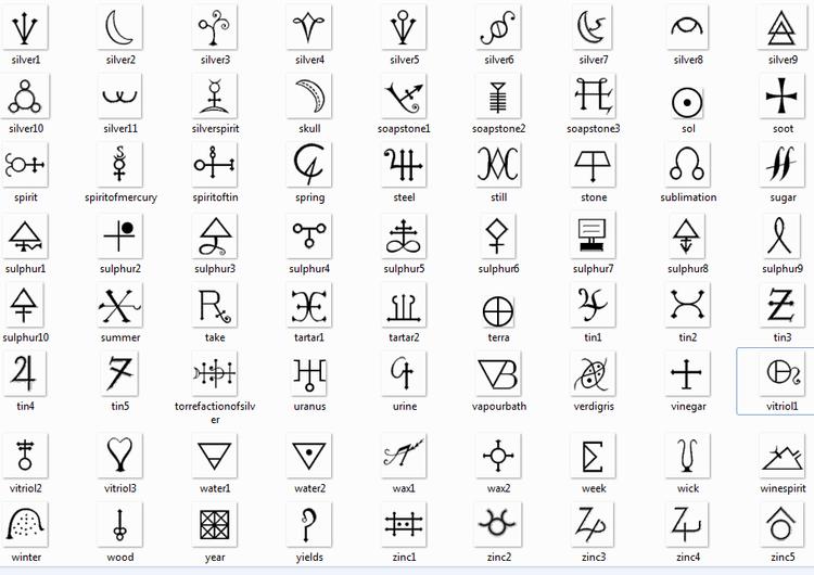 Alchemy Bangle Semboller Ve Anlamlari Alchemy Symbols Pagan