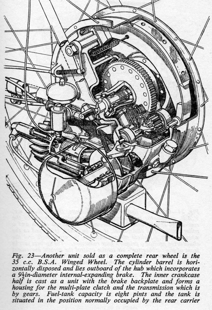 Bsa Winged Wheel Bsa Wheel Winged Fahrrad Mit Hilfsmotor Bsa Motorrad Motorrad Motor