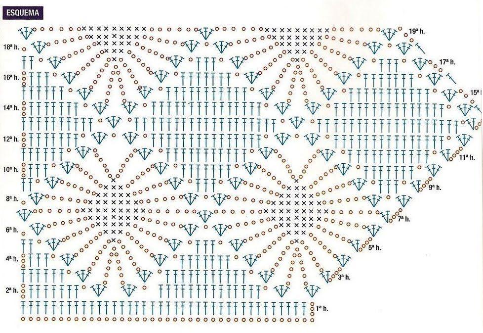 Saco de rombos con terminaciones en zigzag   Projects to Try ...