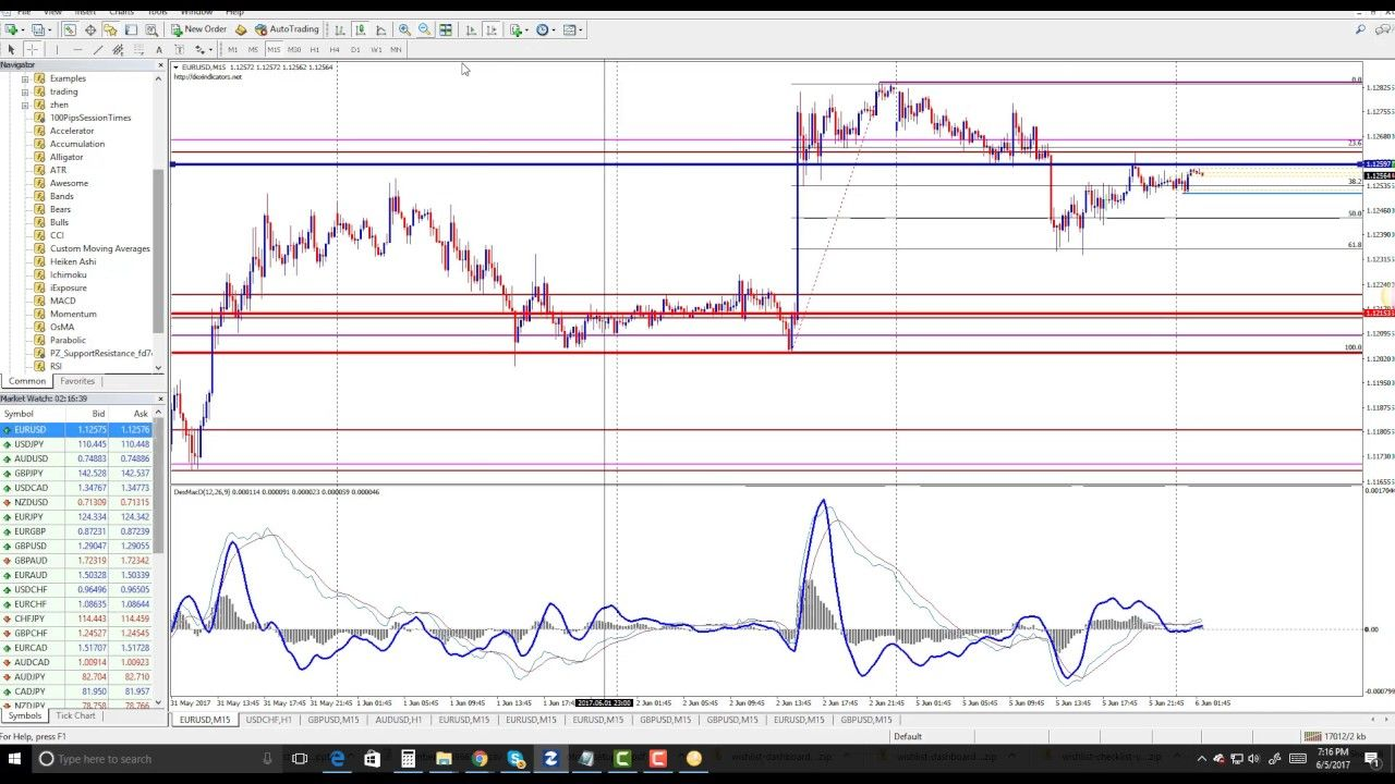 Using Dex Trader To Trade Live On Nadex Intraday Binary Options