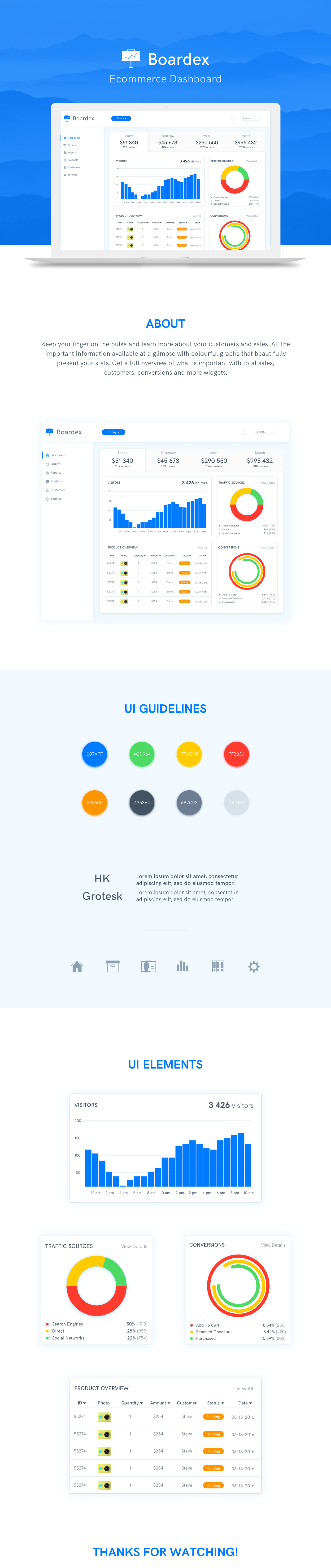Huge collection of UI resources for Adobe XD   ux / ui   Pinterest ...