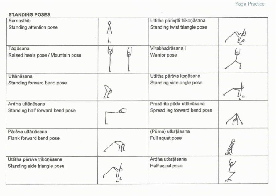 Yoga Pose Names And Pictures
