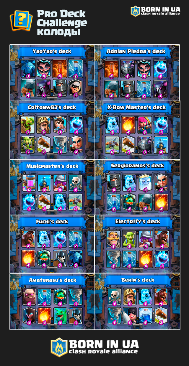 Pro challenge decks - Clash Royale - колоды профессионалов | Clash