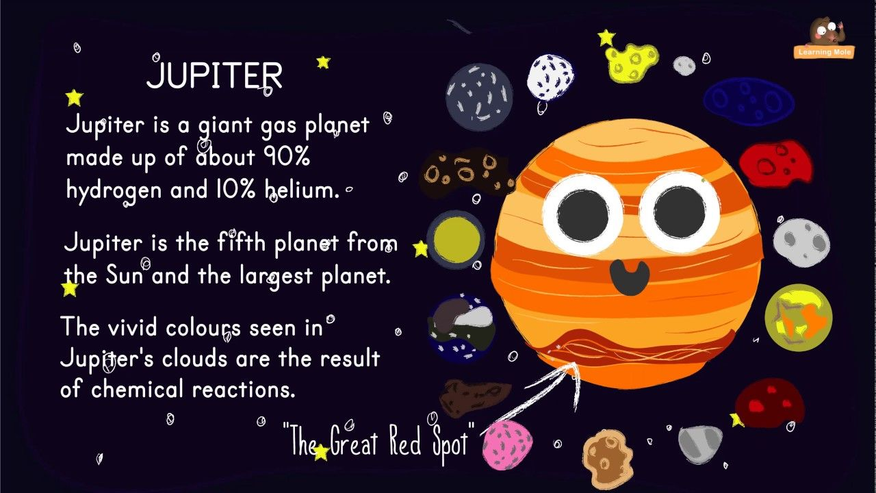 Planets for Kids-Solar System for Kids-Space Facts for ...