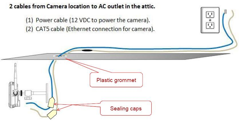 Sketch Demonstrating How To Run Power And Cat5 Cable From Ac Power Outlet In Attic To An Outside Camera Fo Home Surveillance Power Outlet Surveillance Cameras