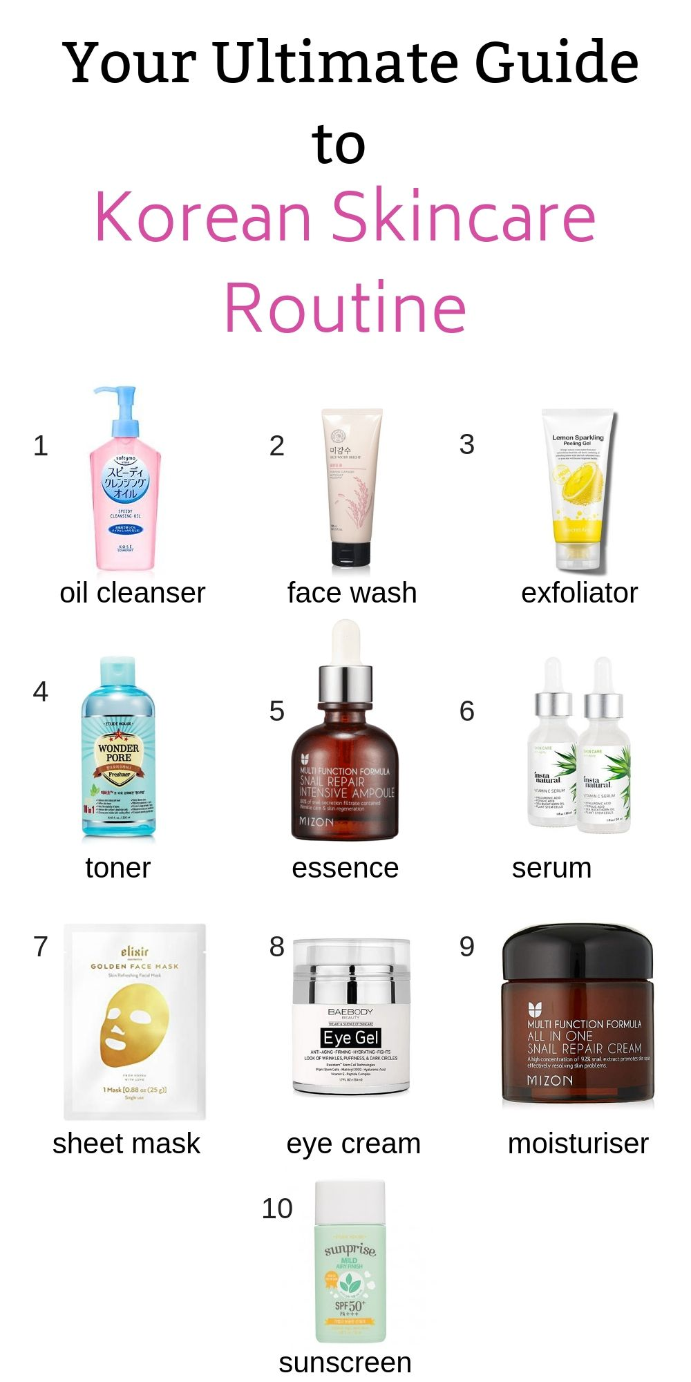 Pin On Skincare
