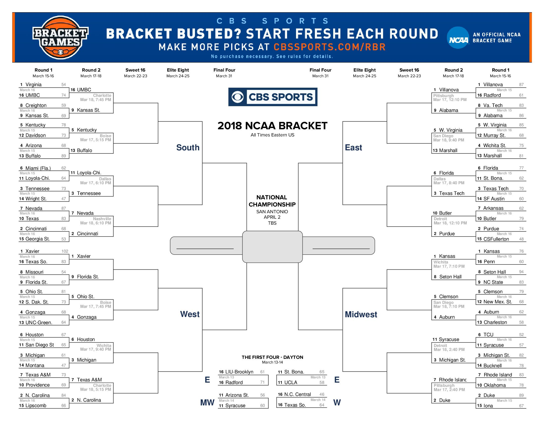 2018 NCAA Tournament Schedule, TV channels, watch online