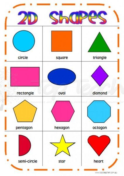 2D shape desk chart | Shape chart, Shapes kindergarten, 2d