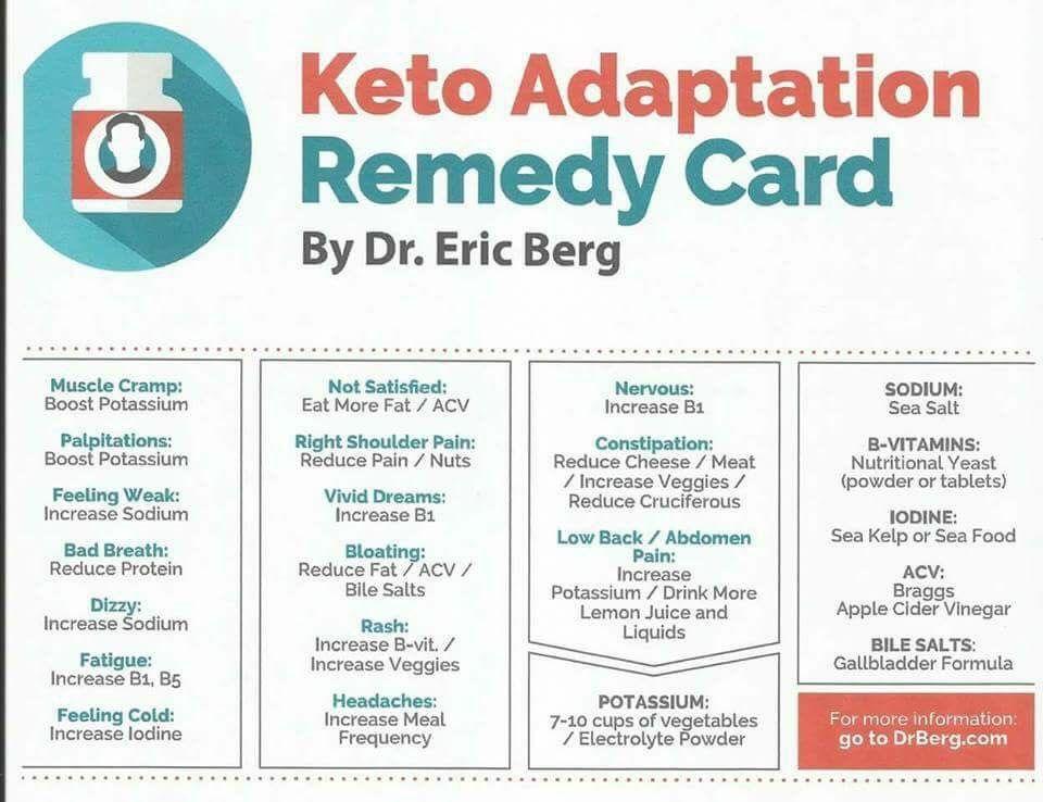 dr berg high blood sugar on ketogenic diet