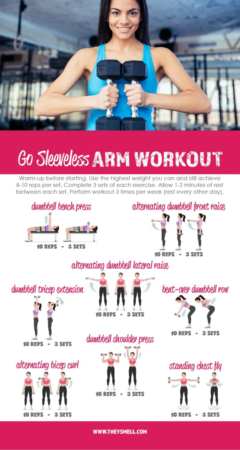 The 25+ best Arm workout at gym ideas on Pinterest | Arms ...