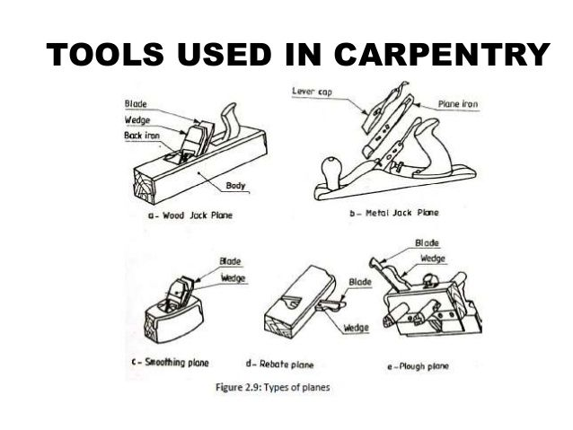 carpenter tools name. workshop tools - iskanje google carpenter name