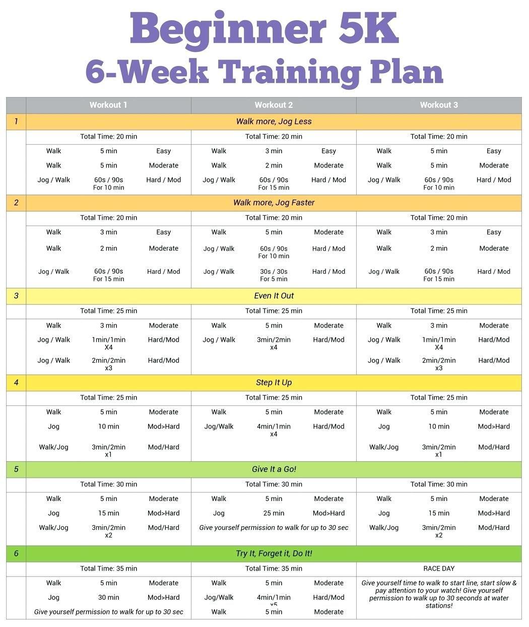 Couch To 5k Plan Treadmill App Training Program Pdf Running