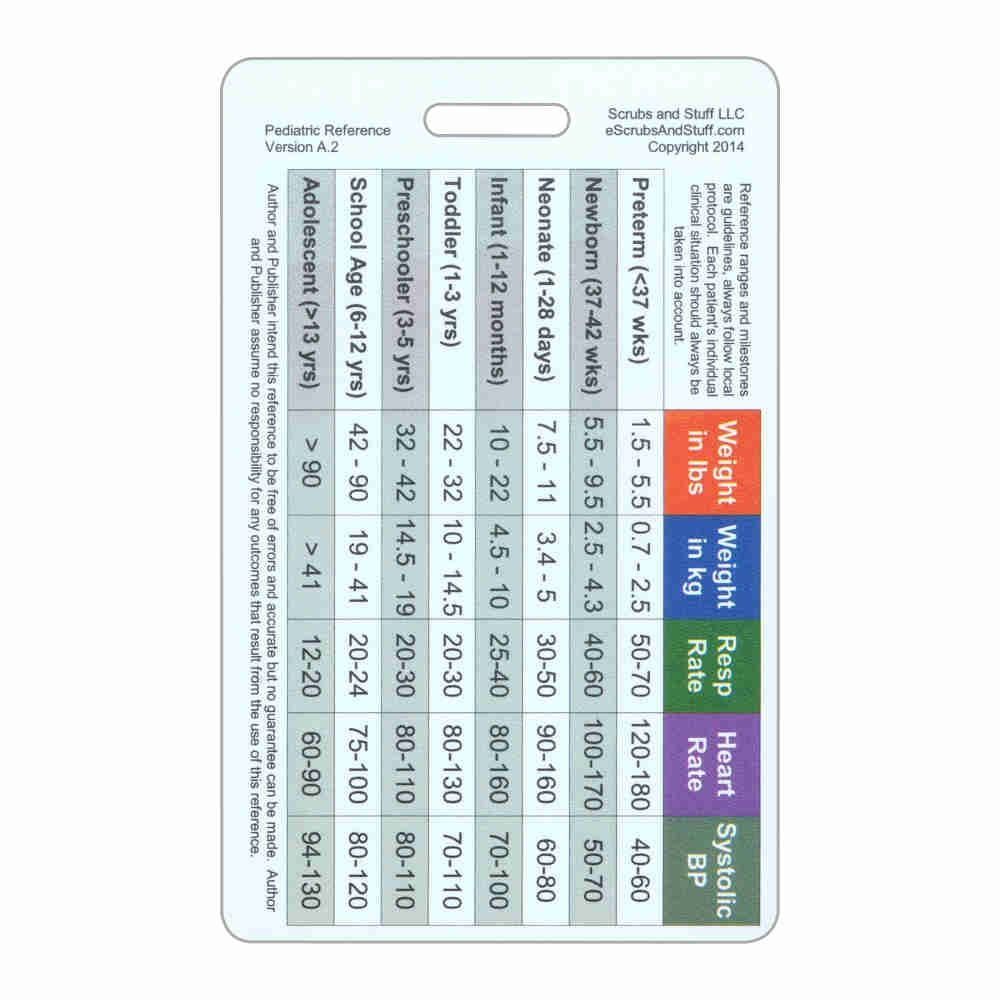 Pediatric Vital Signs & Developmental Milestones Vertical Badge ...