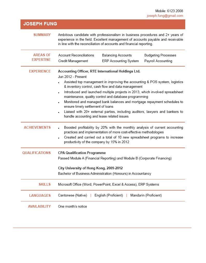 Junior Doctor Resume Samples Download