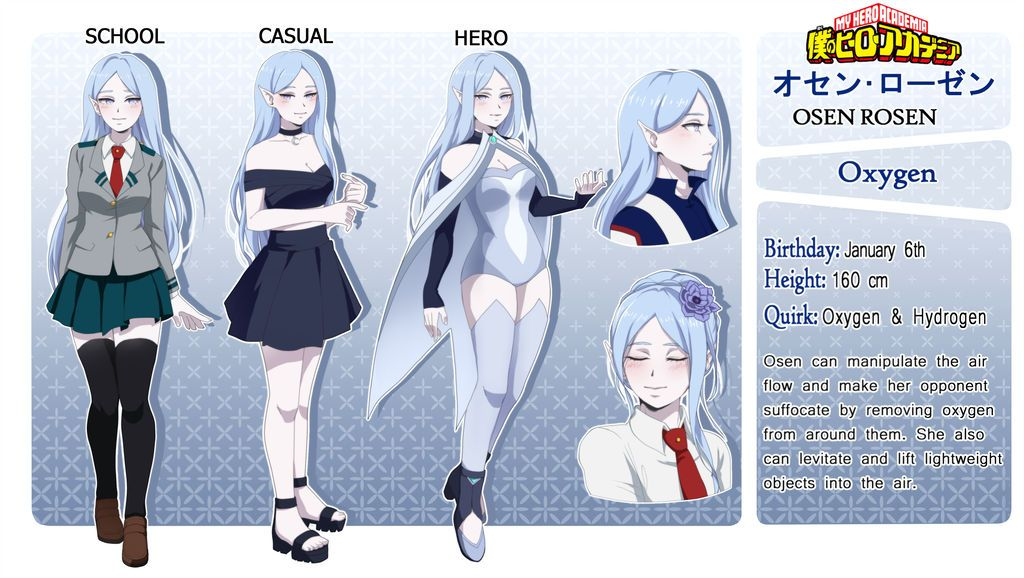 Bnha Oc Reference Sheet By Kantakerro With Images Hero Hero