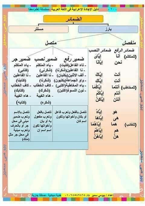 Pin By Tasleem Azzkaather On Langue Learn Arabic Language Arabic Language Learning Arabic