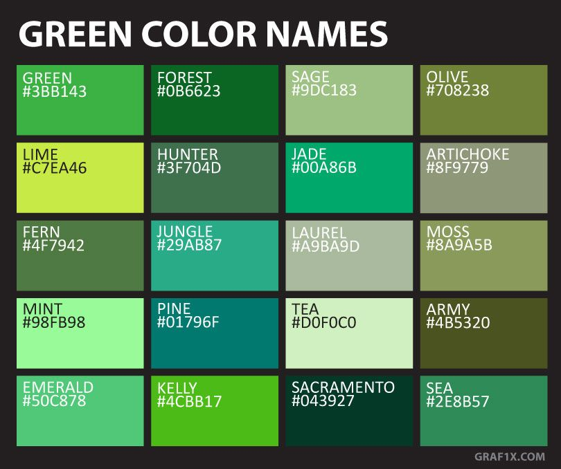 Green color names ngo interior pinterest green for Colors shades of green