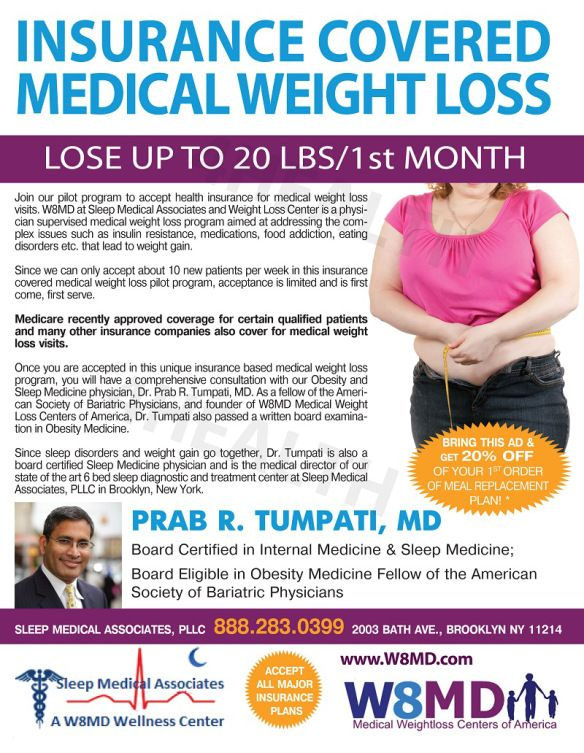 Insurance Covered Weight Loss Program In New York Cityinsurance