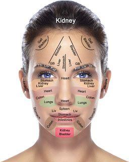 Diy acupressure points for beautiful skin beauty remedies http diy acupressure points for beautiful skin beauty remedies httppinterestskyey9beauty remedies solutioingenieria Gallery
