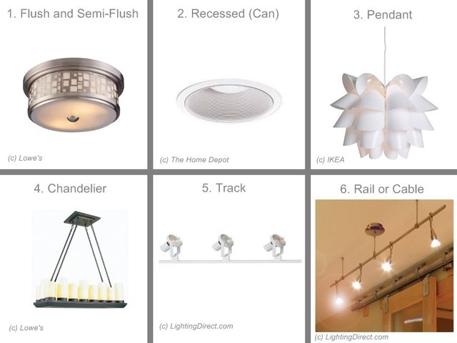 Ceiling Lights Buying Guide At The Home Depot Interior Styles Guide Types Of Lighting Interior Design Tips