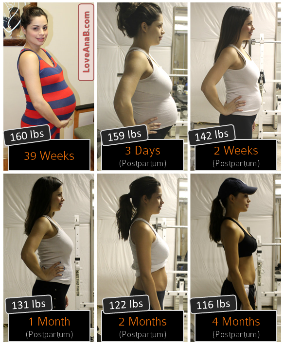 how fast weight loss after birth