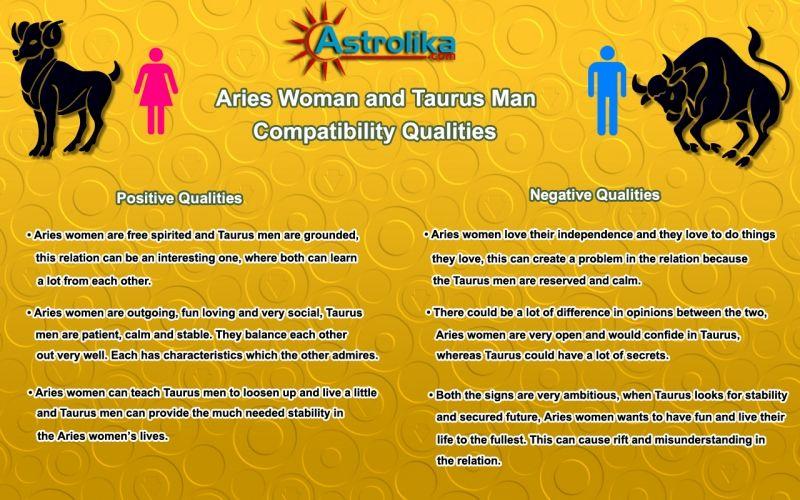 Astrology zone taurus man