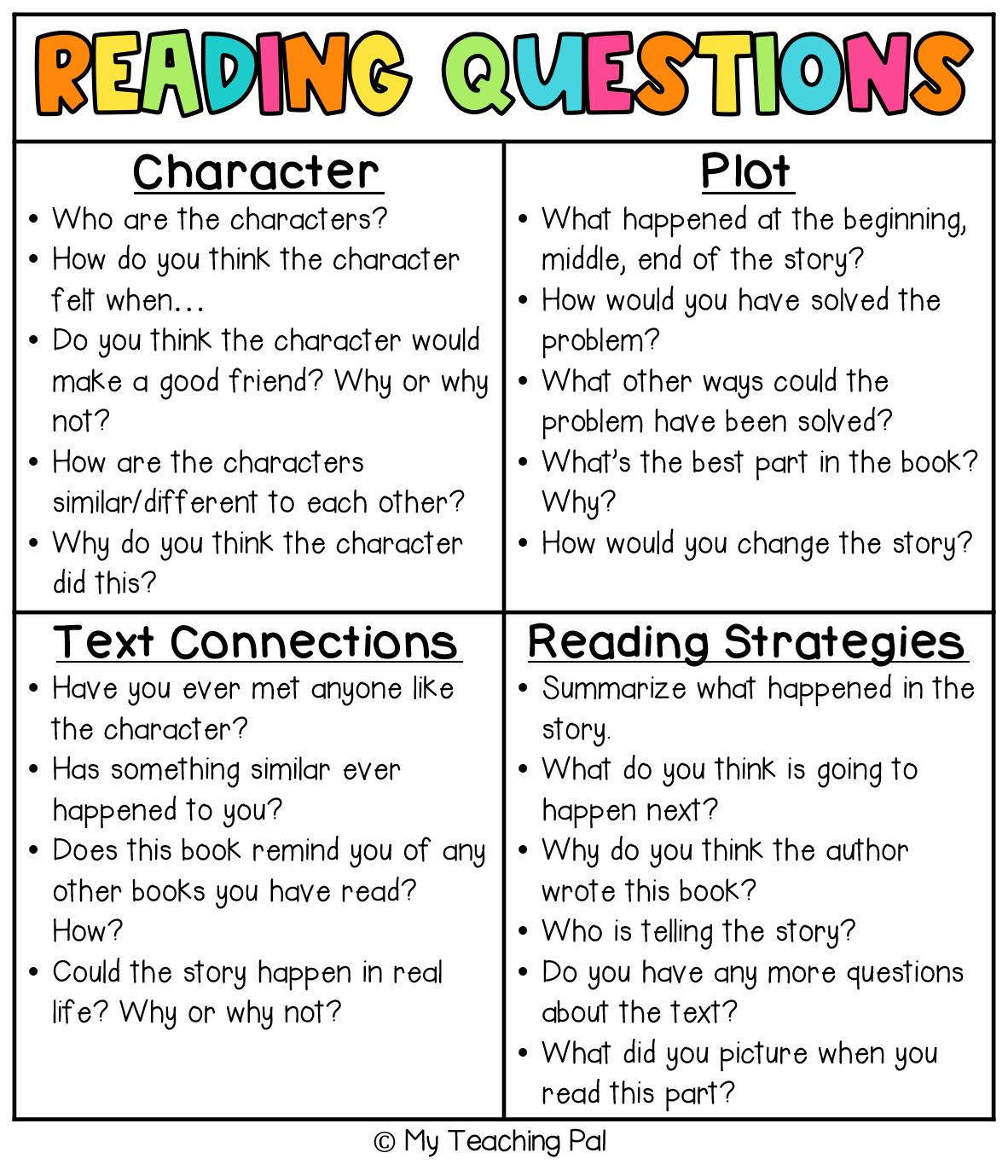 Guided Reading Questions Reading Comprehension Strategies Guided Reading Questions Reading Comprehension Questions [ 1379 x 1182 Pixel ]