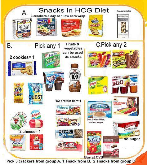 500 800 Calorie Hcg New Foods Hcg Diet Hcg Diet Recipes 800 Calorie Diet