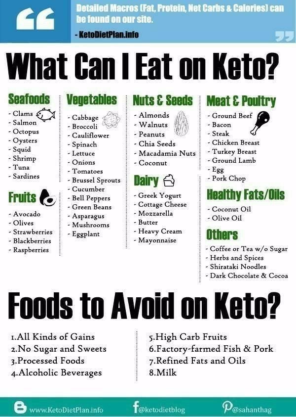 Ketogenic diet meal plan Ketogenic diet plan Ketogenic diet food list Ketogenic diet AND If you want to lose weight fast then check out our 60 days Meal and Exercise plan...