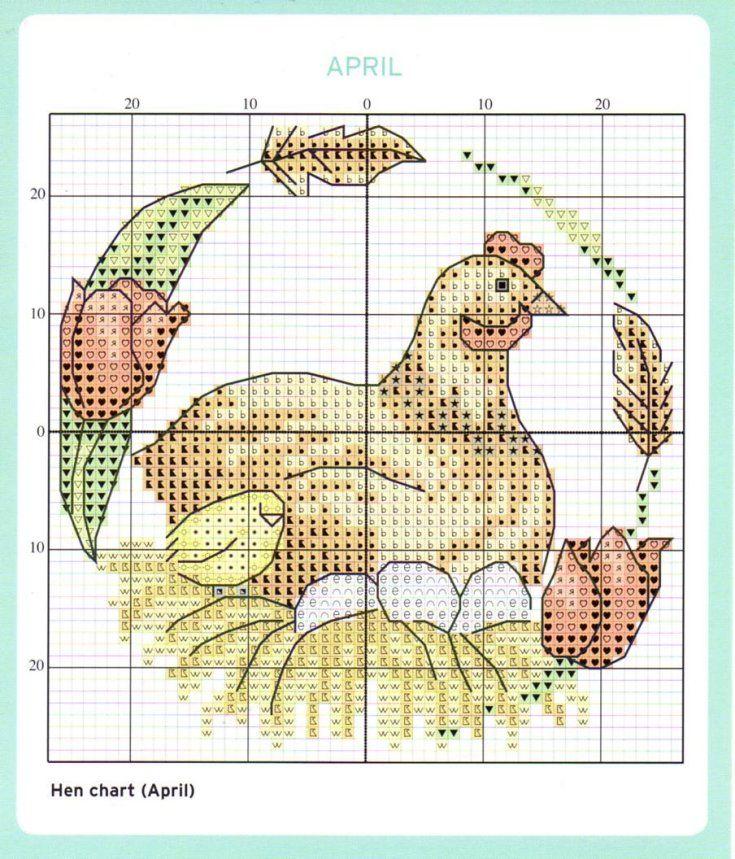 April Cross Stitch Chart