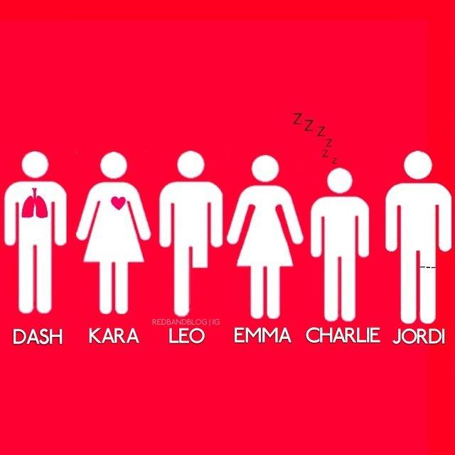 Redbandsociety Dash Kara Leo Emma Charlie And Jordi Red Band Society Red Band Life Humor