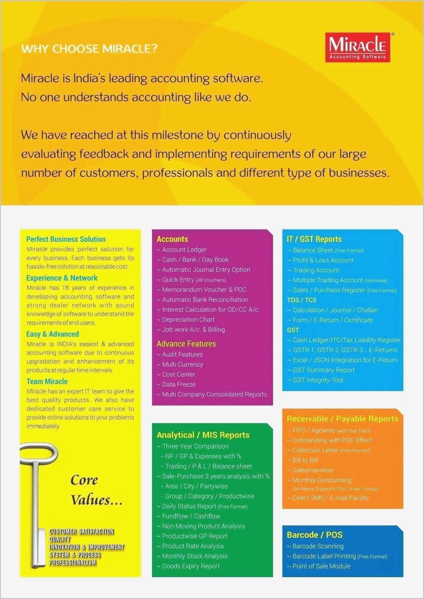 7 Readable Food Labels Di