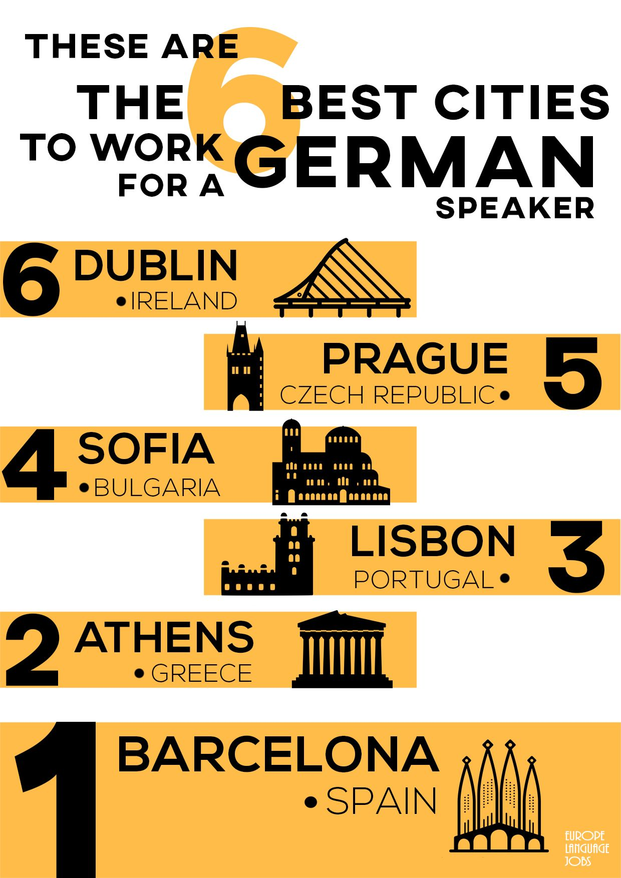 Europe Language Jobs Infographic About Cities Where German