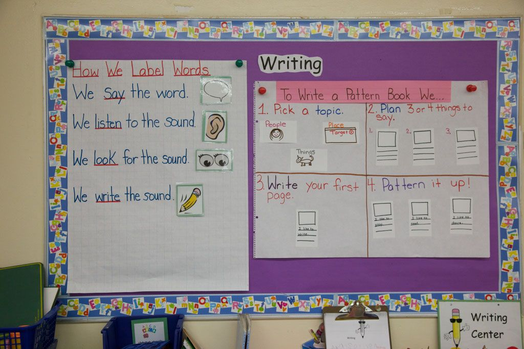 How To Write A Pattern Book Anchor Chart Writing Anchor Charts