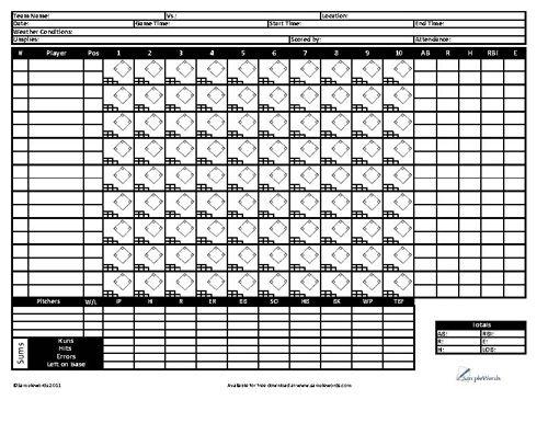 Baseball Score Card Pinterest Baseball scores and Scores - baseball score sheet template