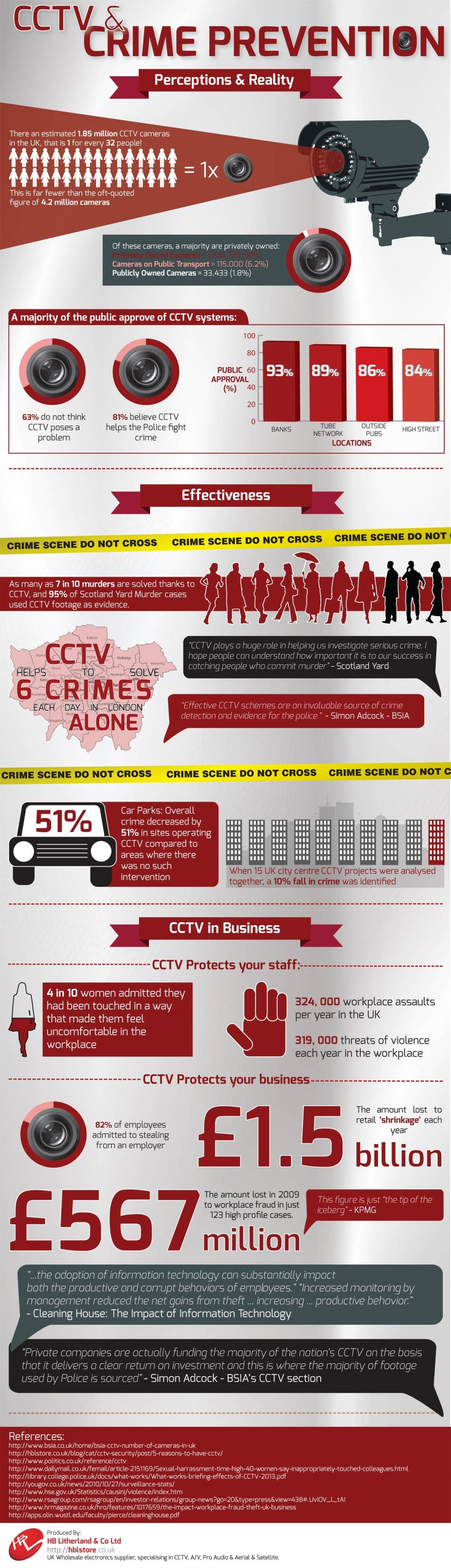 Cctv and crime reduction
