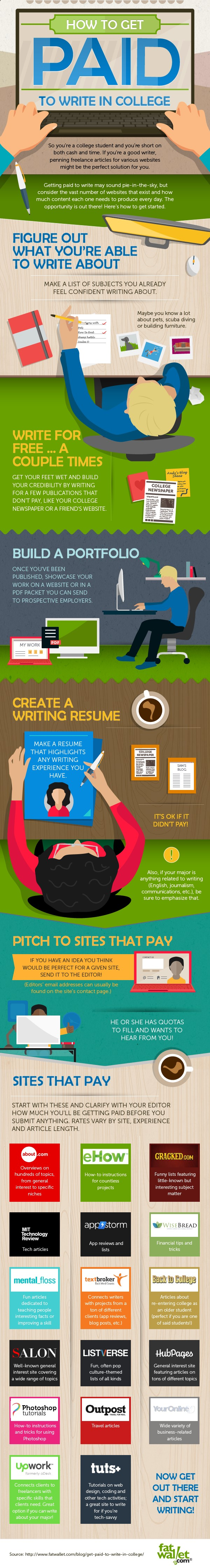 how to get paid to write in college writing online jobs