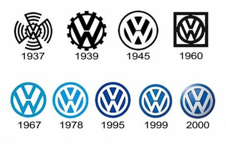 When you realise VW was founded by order of Adolf Hitler (1937)