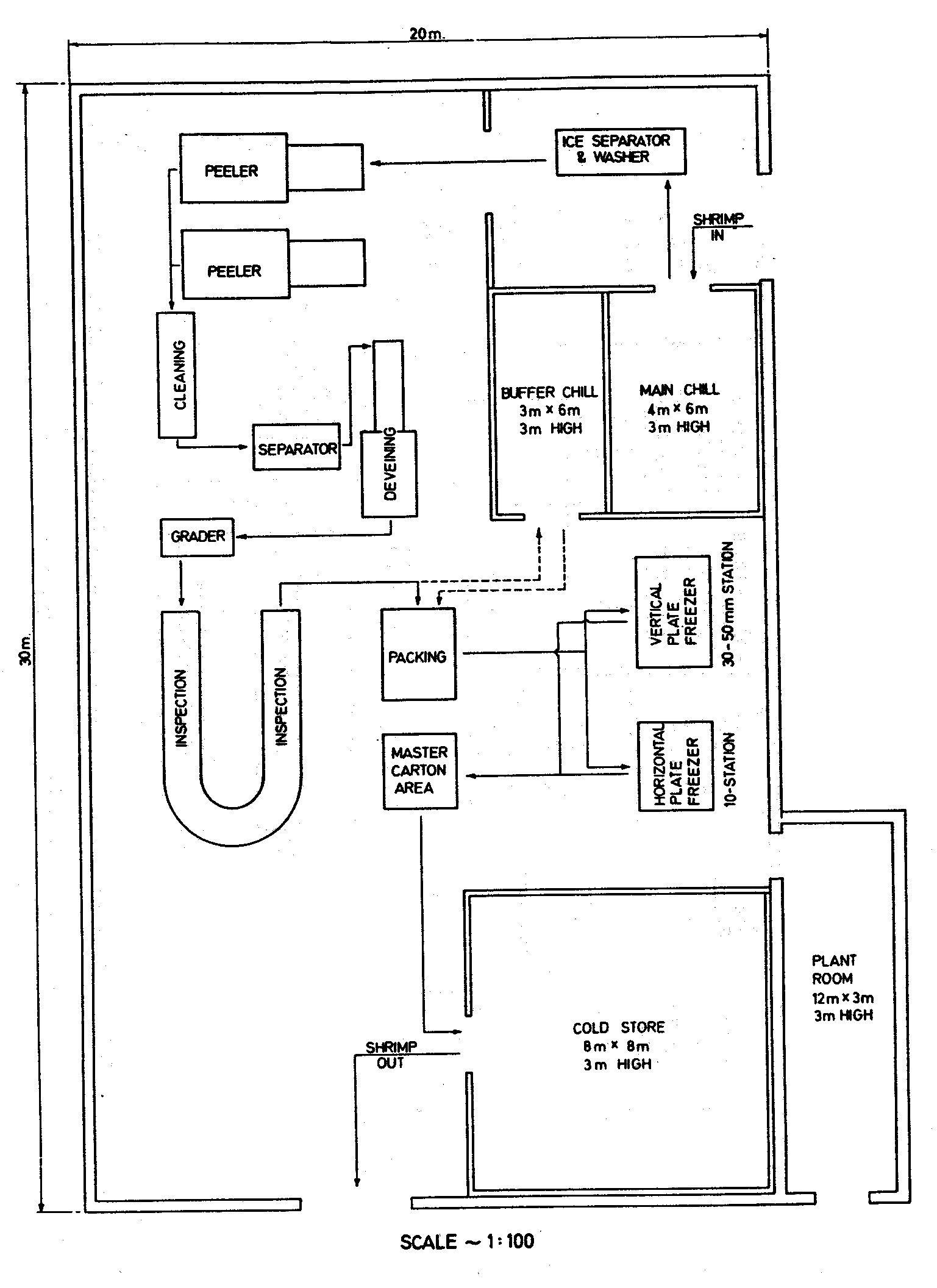 21 Work Shop Floor Plans Image Result For Typical Medium Scale Industry Floor Plan Shop House Plans Floor Plan Design Floor Plan Drawing