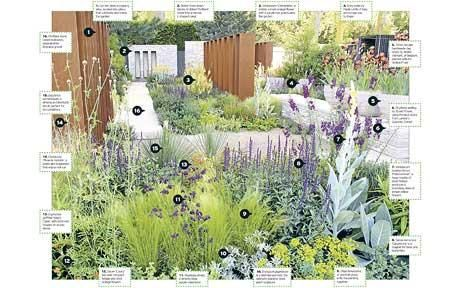 Chelsea Flower Show  Anatomy Of Andy Sturgeons Best In Show Garden