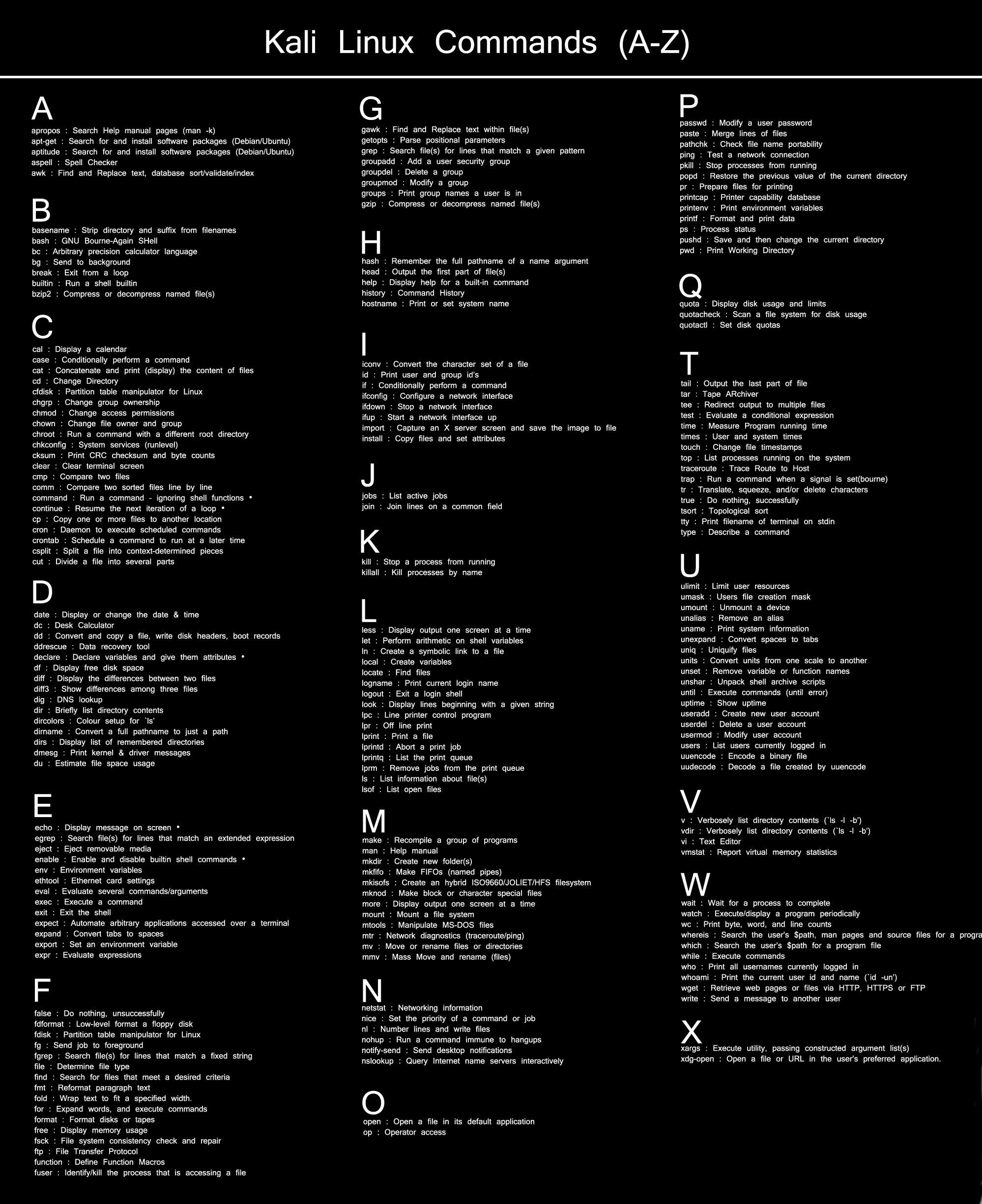 Linux Commands Cheat Sheet Kali linux hacks, Linux