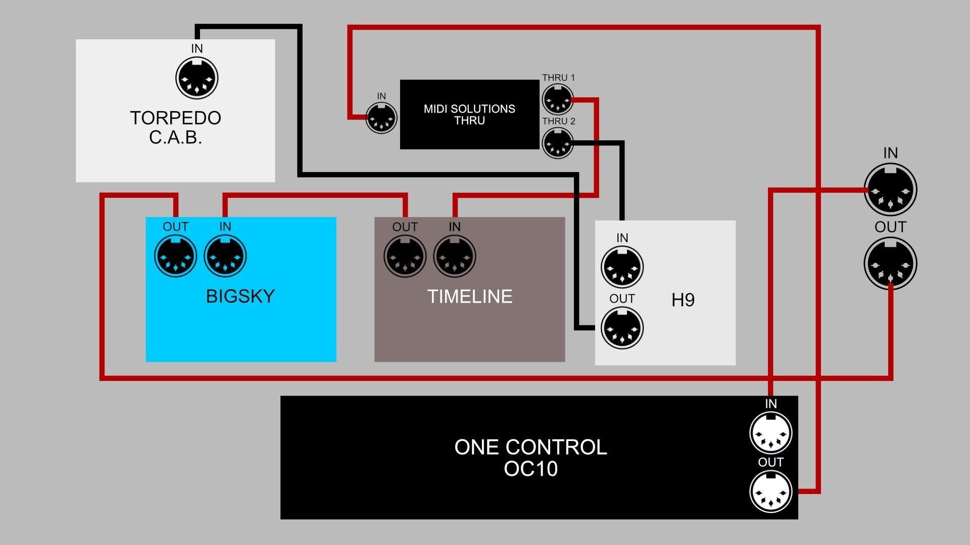 Wiring Diagram For Belle Minimix 150 Diagram Diagramtemplate Diagramsample