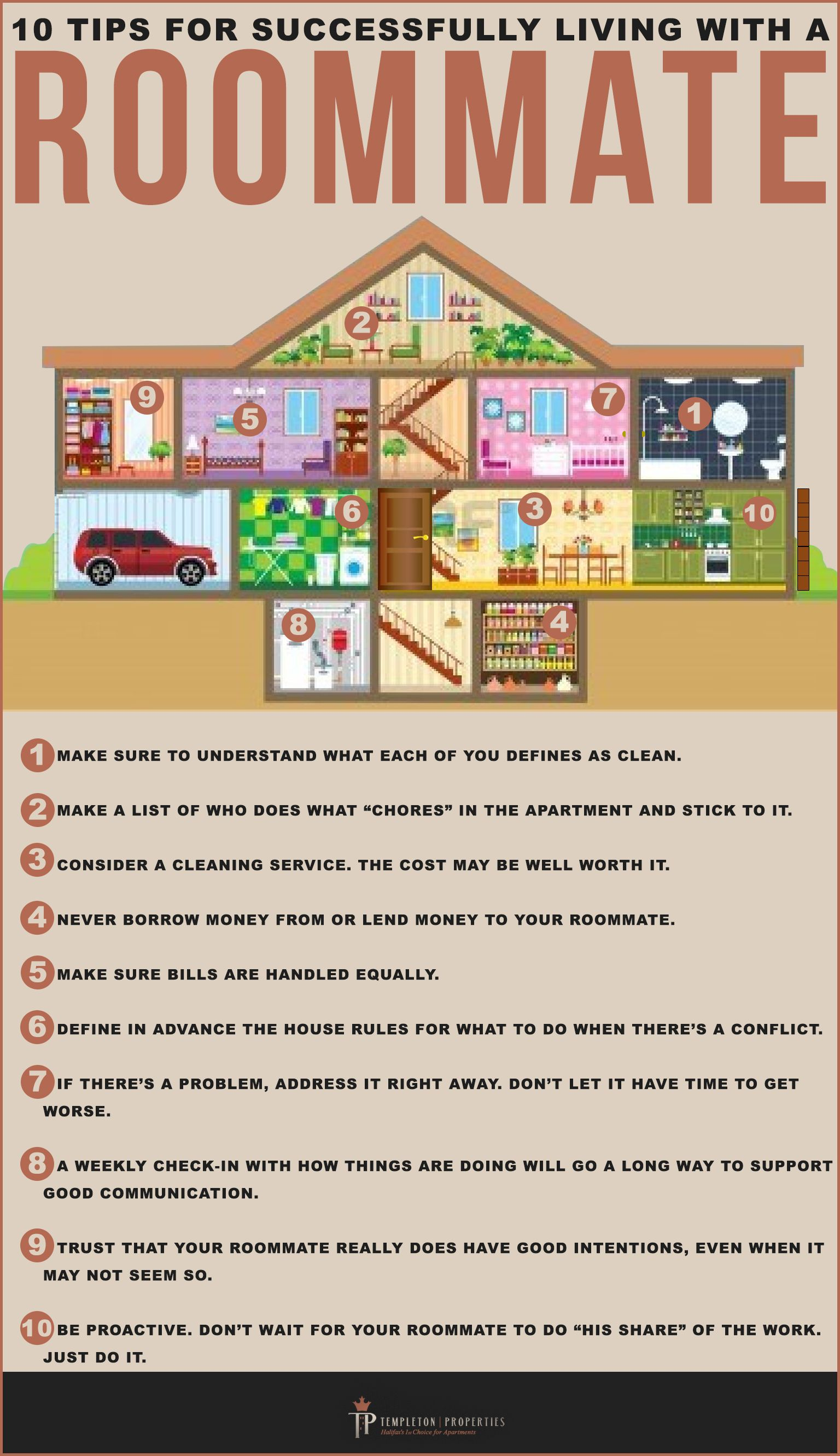 Templeton Properties Infographic Living With A Roommate Apartment With Roommates Roommate Friends Apartment House rules for roommates template