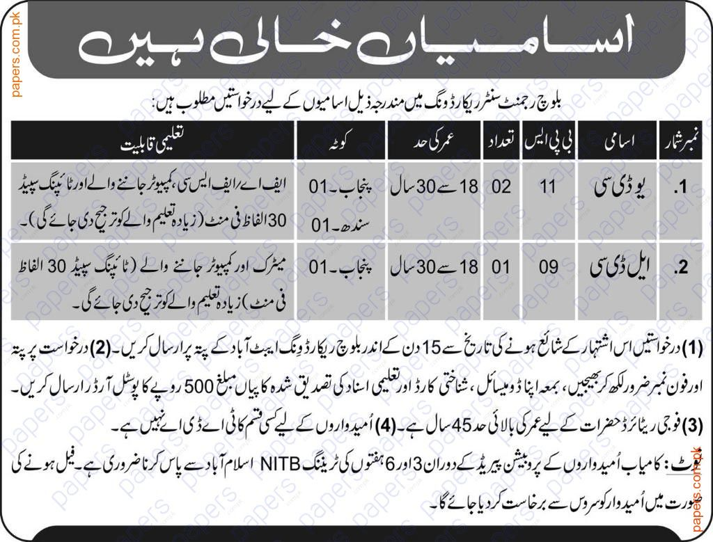 Pin by on Government Jobs In Pakistan