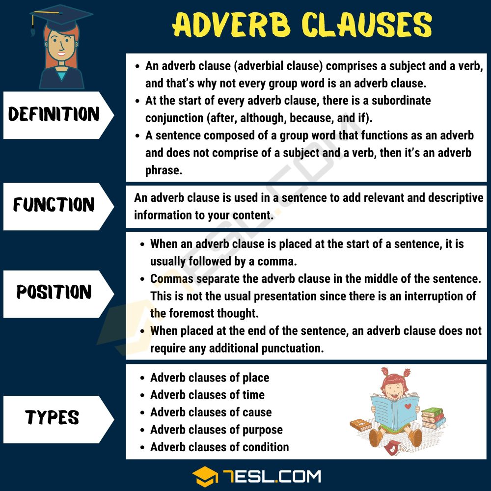 Adverb Clause: Types of Adverbial Clauses with Useful Examples • 7ESL    Adverbs [ 1000 x 1000 Pixel ]