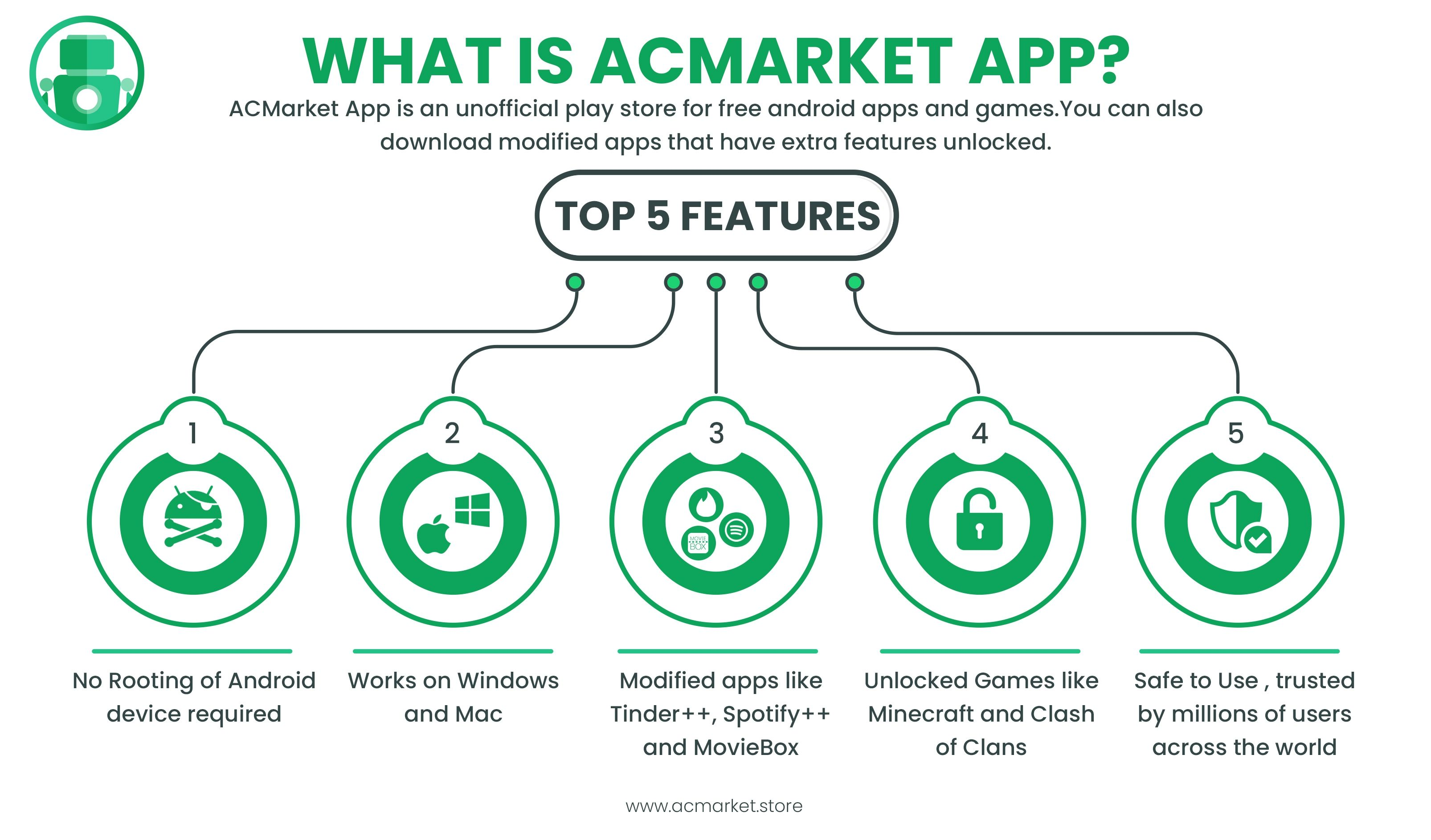 ACMarket is a thirdparty app store that enables you to